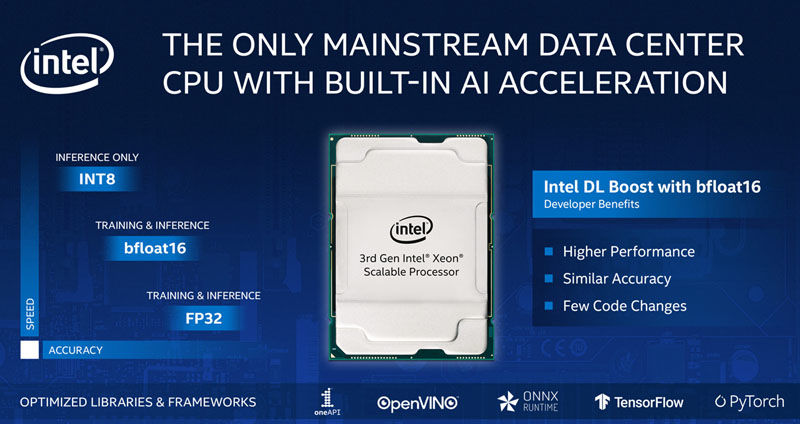 Intel 3rd Gen Ice Lake Intel Xeon Scalable processor