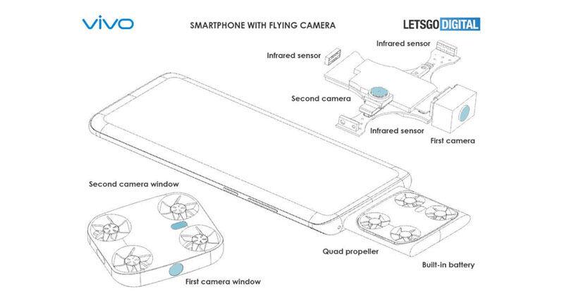 vivo smartphone with a drone